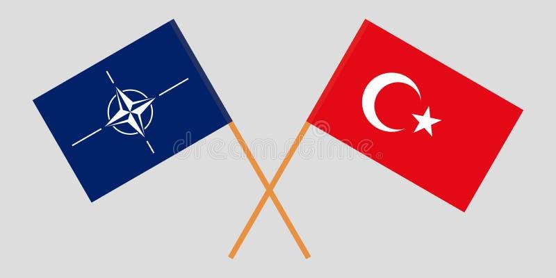 La OTAN y las banderas turcas ilustración del vector