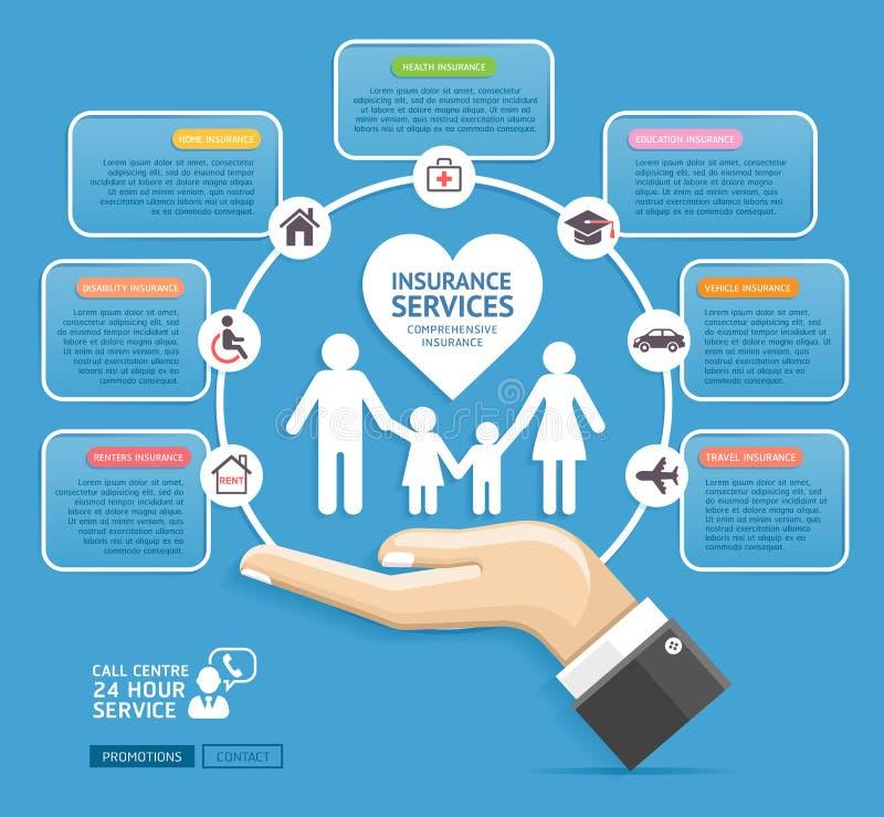 La póliza de seguro mantiene diseño conceptual Mano que detiene a una familia de papel Graphhics del vector libre illustration