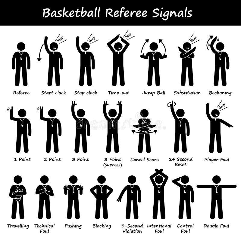 La pallacanestro arbitra i clipart dei segnali manuali dei funzionari illustrazione di stock