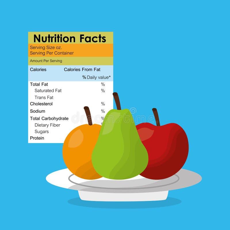 La pera de Apple y los hechos sanos anaranjados de la nutrición de la comida etiquetan ventajas libre illustration