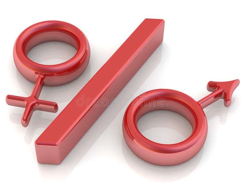 La percentuale del maschio e della femmina illustrazione vettoriale