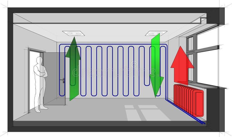 La pièce s'est refroidie avec le refroidissement de mur et la ventilation d'air de plafond et passionné avec le radiateur illustration stock