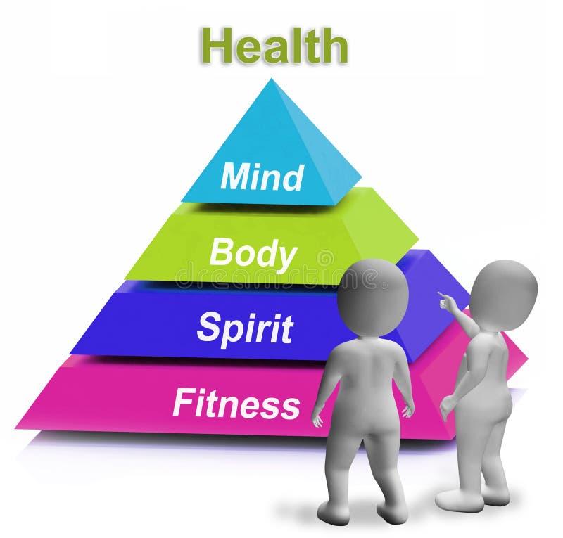 La piramide di salute mostra la forza ed il benessere di forma fisica illustrazione vettoriale