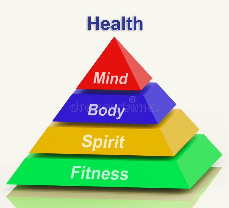La piramide di salute significa il benessere olistico di spirito della mente corpo illustrazione vettoriale