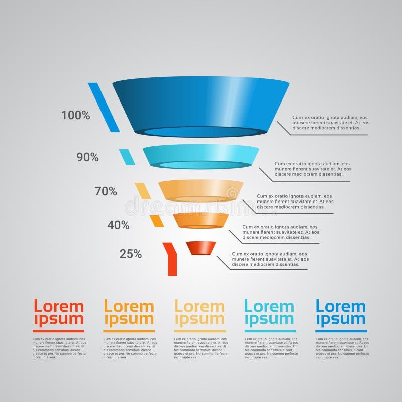 La plantilla del embudo del infographics de la carta de proceso de la cronología del negocio usada para la disposición de la pres libre illustration