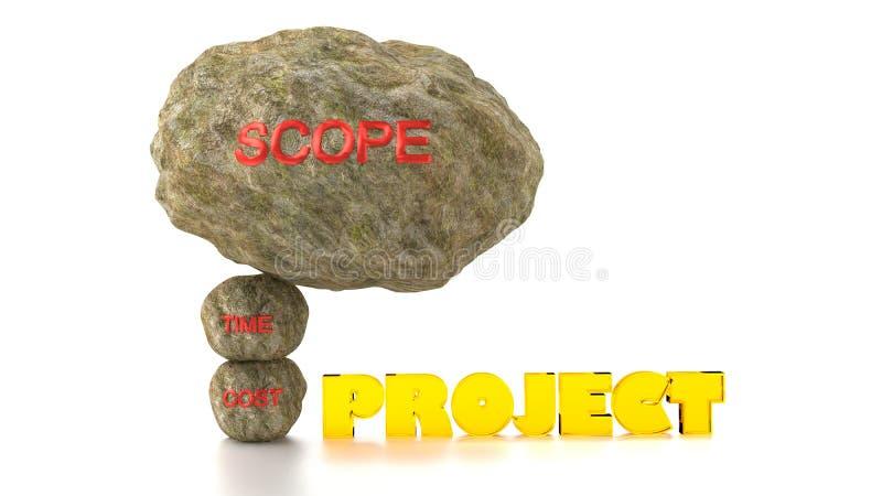 La portée énorme met en danger le concept de gestion des projets illustration stock