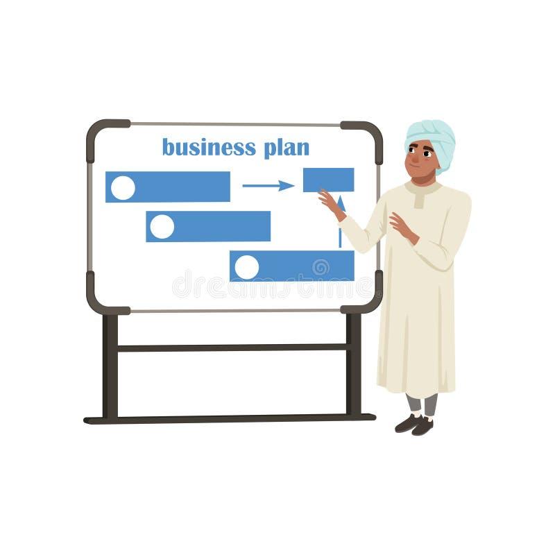 La presentación árabe del carácter del hombre de negocios y la explicación del trabajo del planeamiento y las estrategias vector  ilustración del vector