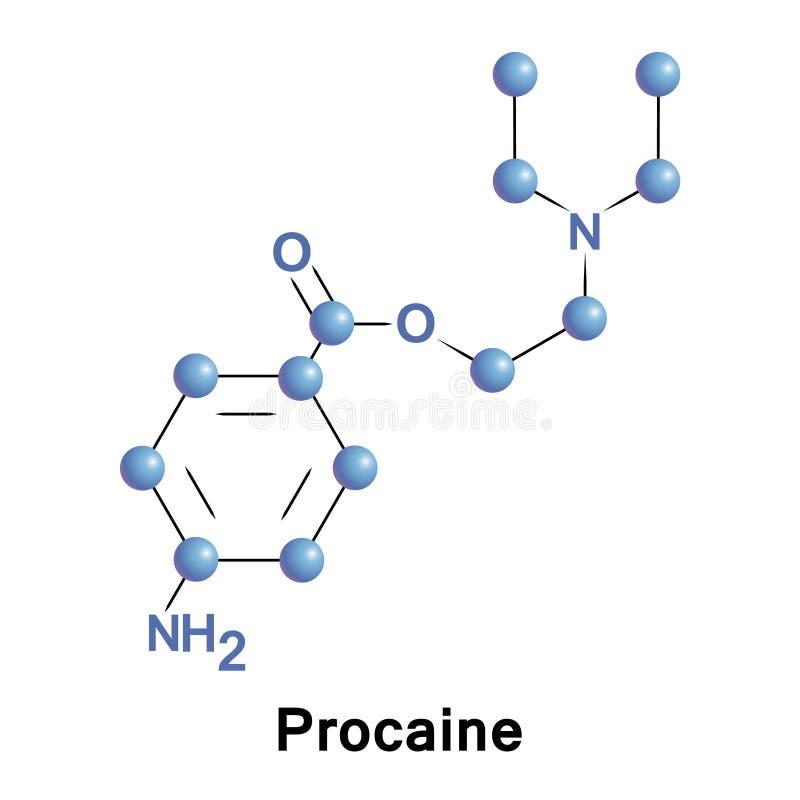 La procaina è un anestetico locale illustrazione vettoriale