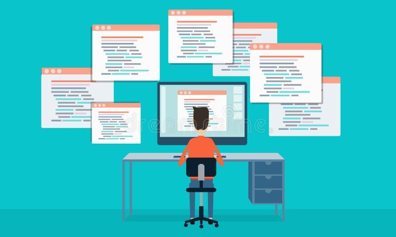la programación de la gente del vector desarrolla el sitio web y el uso libre illustration