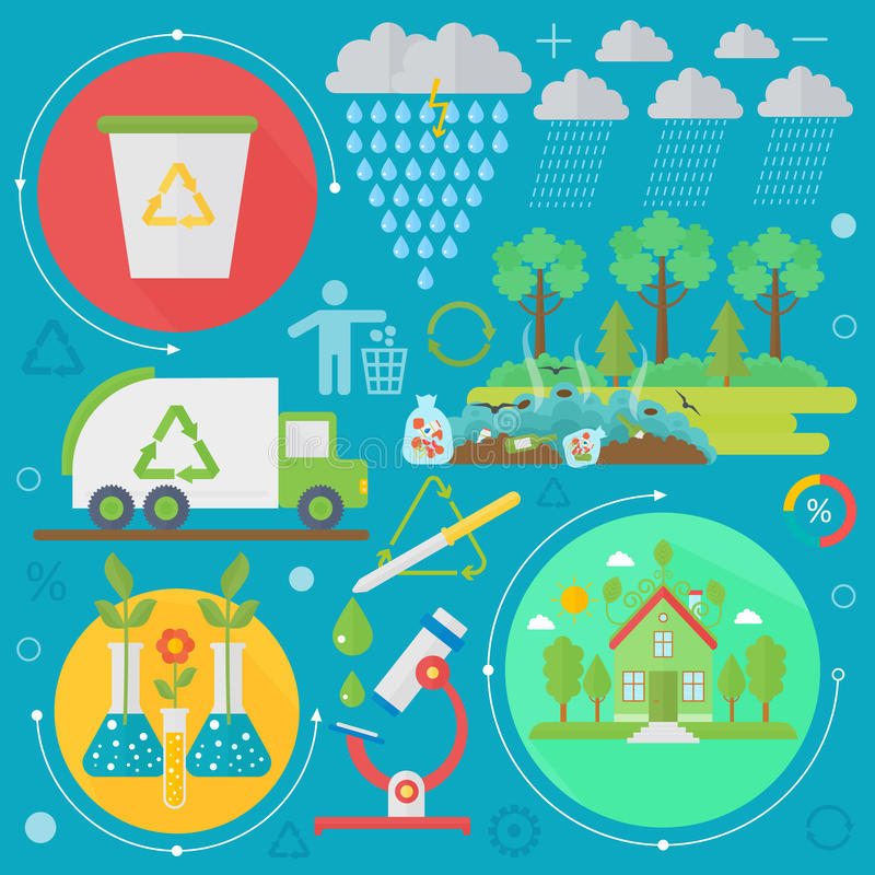 La protection de l'environnement, bannières de concept d'écologie a placé dans le style plat moderne illustration stock