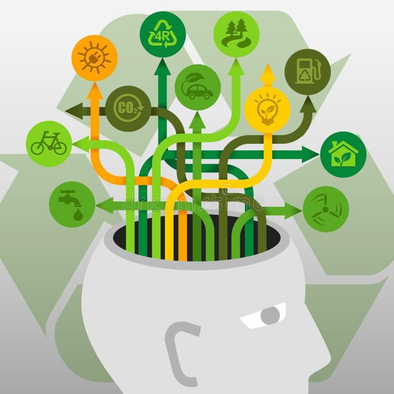 La protezione dell'ambiente dell'ecologia di lampo di genio ricicla le idee illustrazione vettoriale