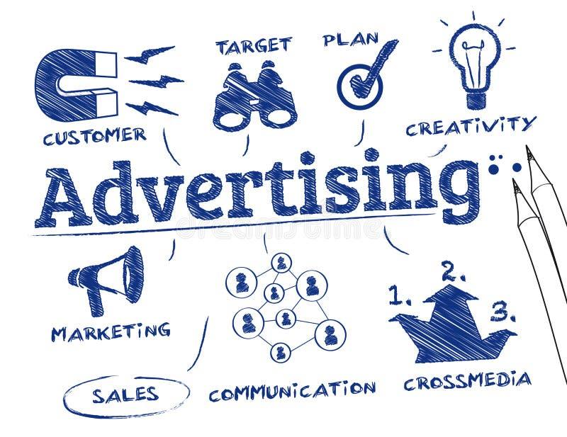 la publicité du concept illustration stock