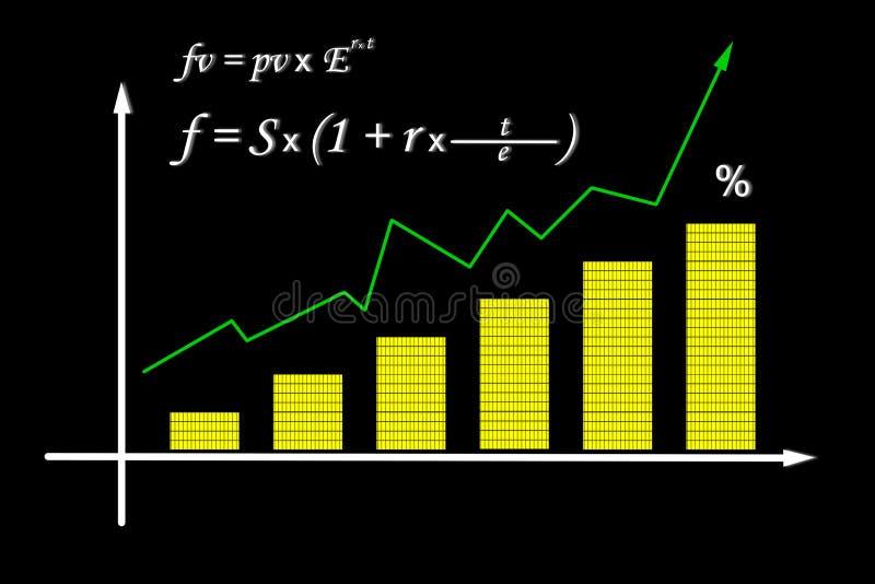 La rentabilidad creciente de enterpses ilustración del vector