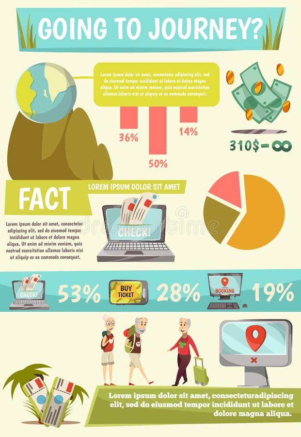 La reservación en línea mantiene Infographics ilustración del vector
