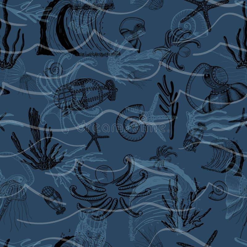 La Science sombre d'océan illustration libre de droits
