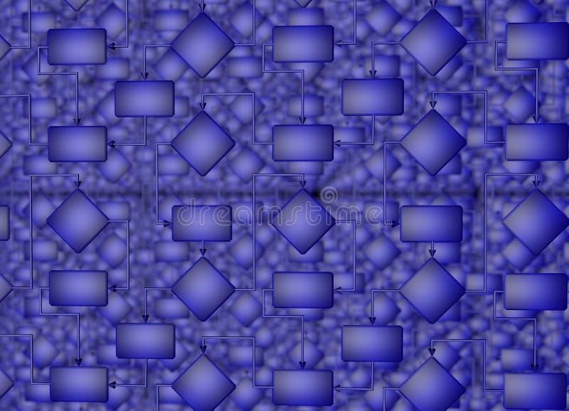 La soluzione del problema Soluzione corretta flowchart illustrazione 3D illustrazione vettoriale