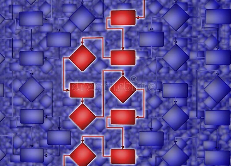 La soluzione del problema Soluzione corretta flowchart illustrazione 3D royalty illustrazione gratis