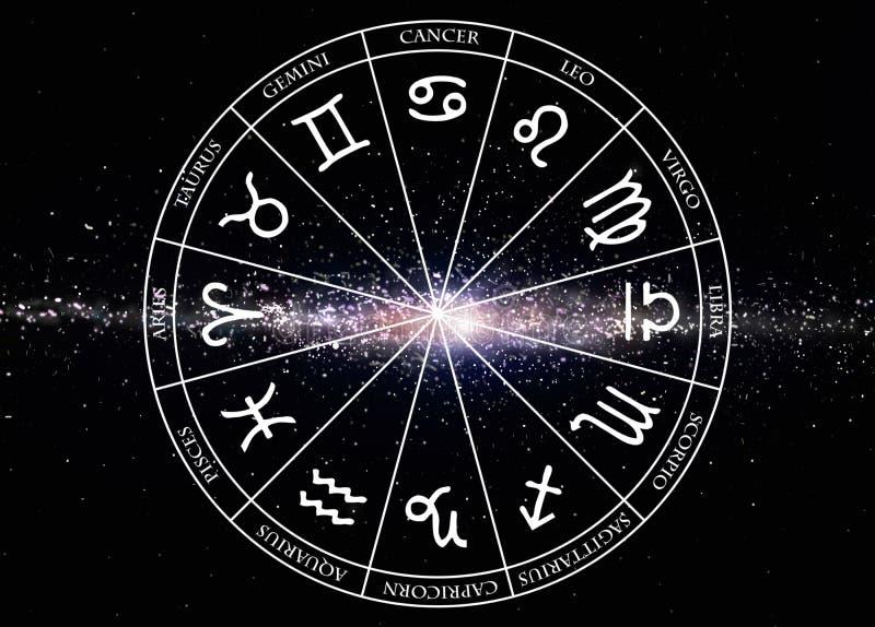 La stella firma lo zodiaco illustrazione vettoriale