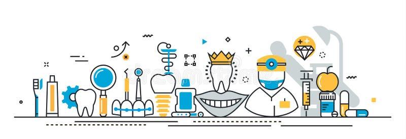 La stomatologia ed il dentista assistono l'insegna di intestazione per il sito Web d'atterraggio della pagina royalty illustrazione gratis