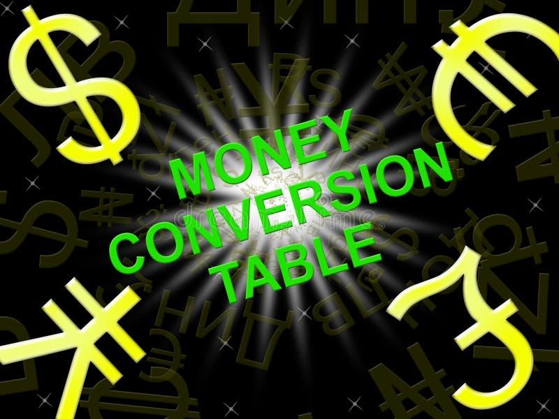 La Tabella di conversione dei soldi significa la conversione dell'illustrazione dei contanti 3d illustrazione di stock