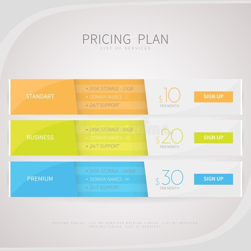 La tabla de la comparación de la tasación fijó para el servicio web del negocio comercial libre illustration
