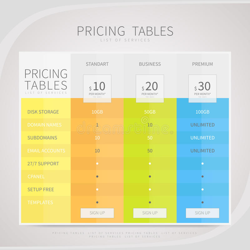 La tabla de la comparación de la tasación fijó para el servicio web del negocio comercial ilustración del vector