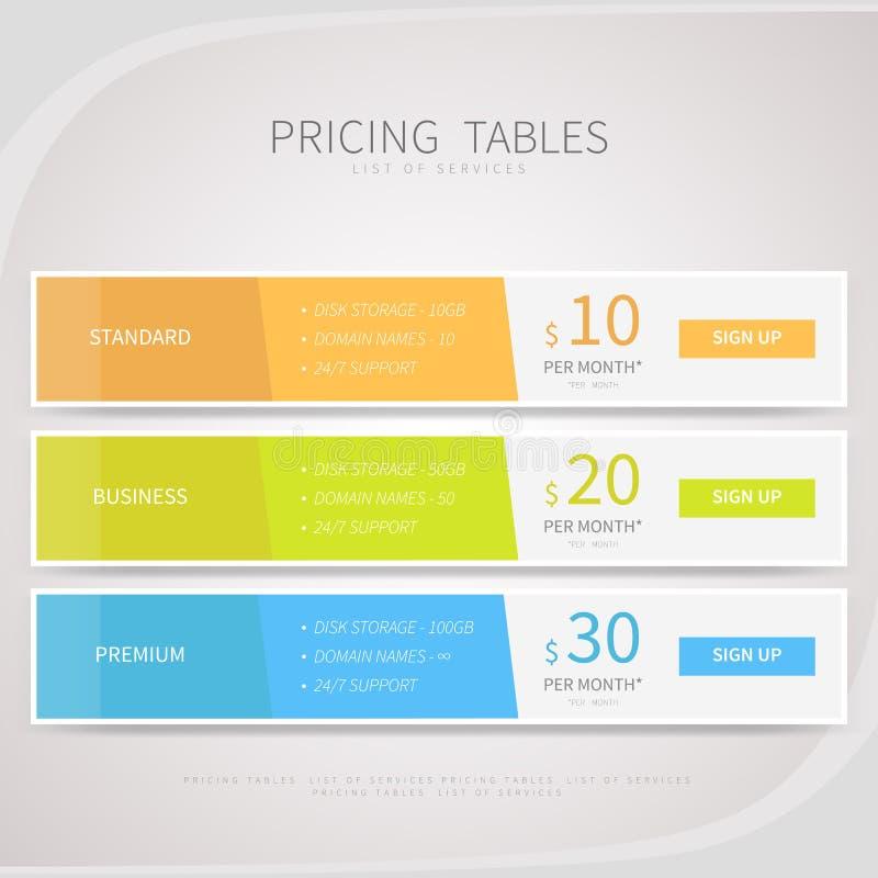 La tabla de la comparación de la tasación fijó para el servicio web del negocio comercial foto de archivo