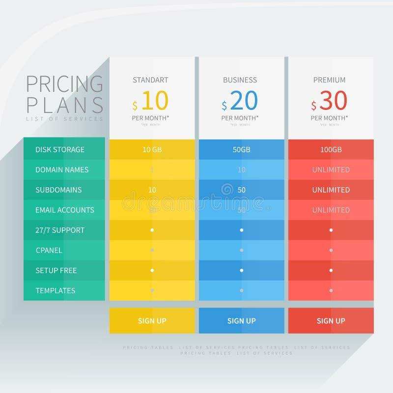 La table de comparaison d'évaluation a placé pour le service de Web d'affaires commerciales image libre de droits