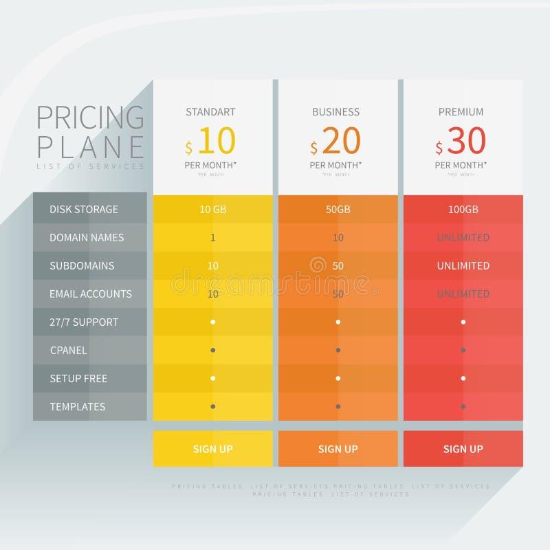 La table de comparaison d'évaluation a placé pour le service de Web d'affaires commerciales photographie stock