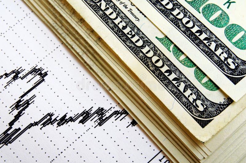 La tarifa de cambio del Dólar ha subido imagenes de archivo