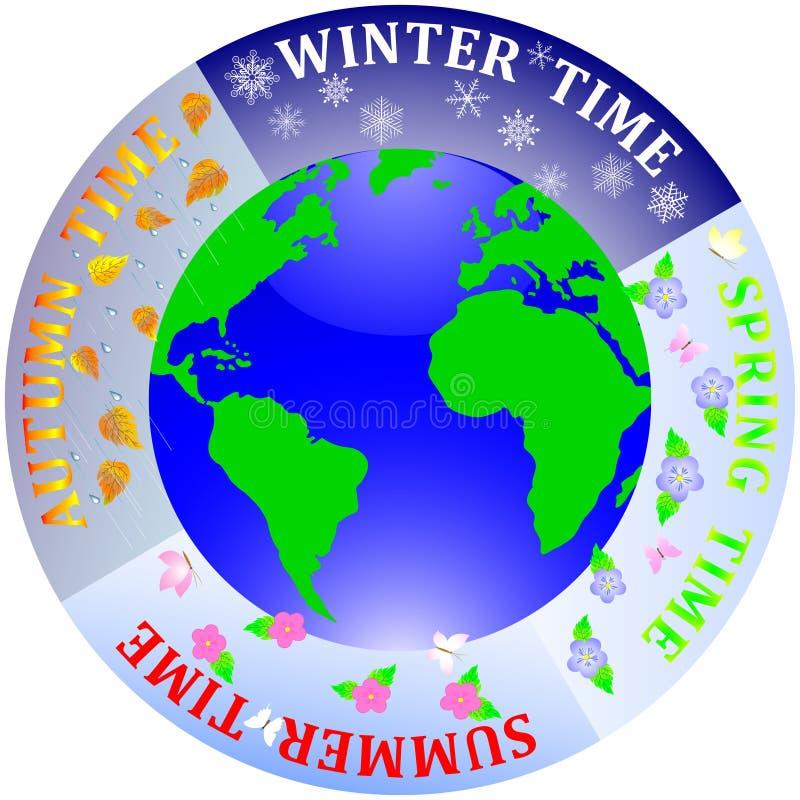La terre quatre-saisons. illustration stock
