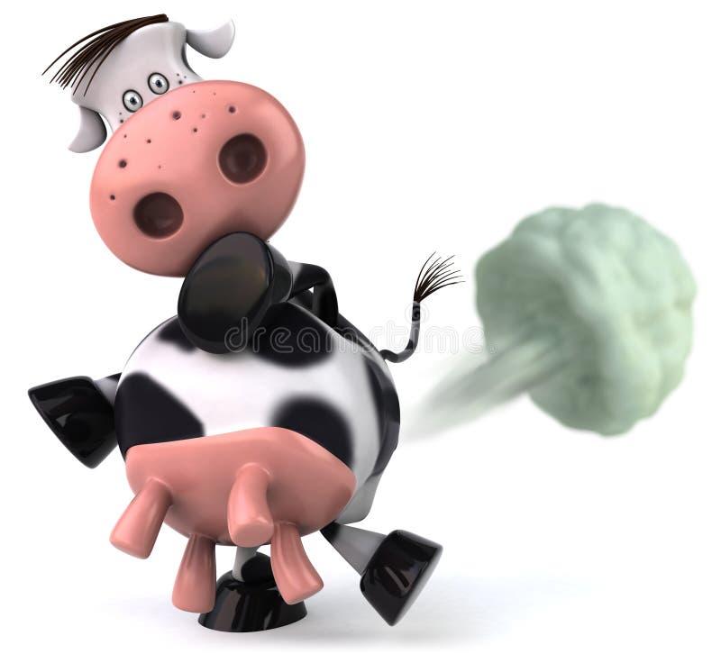 La vaca contamina el planeta ilustración del vector