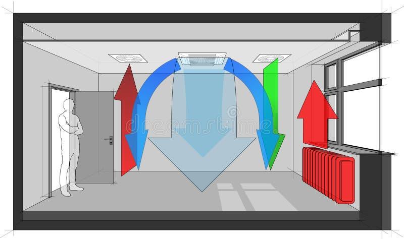 La ventilation d'air de plafond et la climatisation et le radiateur diagram illustration stock