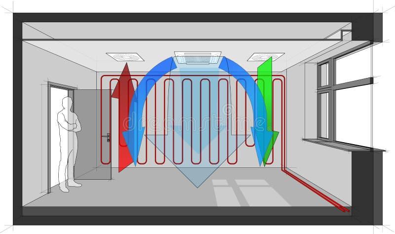 La ventilation et la climatisation d'air de plafond avec le chauffage de mur diagram illustration libre de droits
