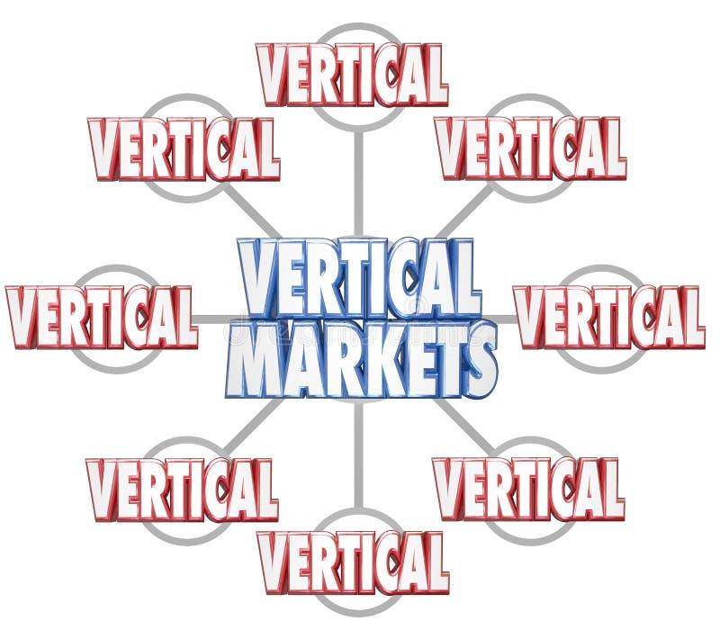 La vertical comercializa rejilla específica de las palabras del mercado 3d de la industria del negocio ilustración del vector