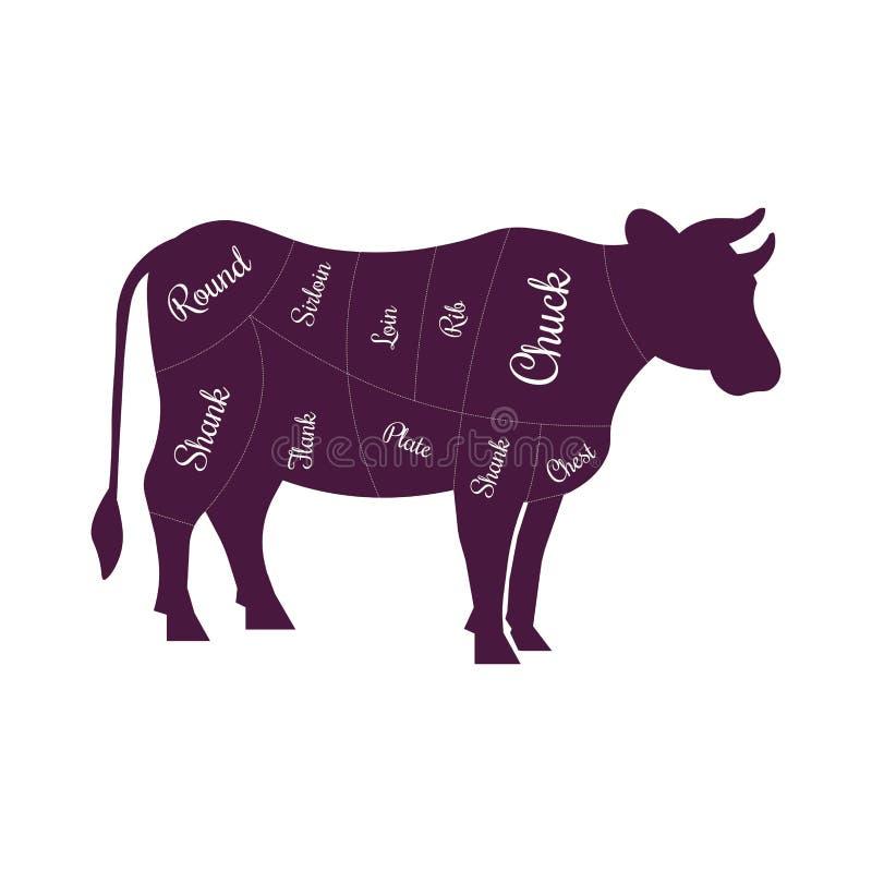 La viande de viande de vaches coupe l'icône de vecteur de boucher illustration libre de droits
