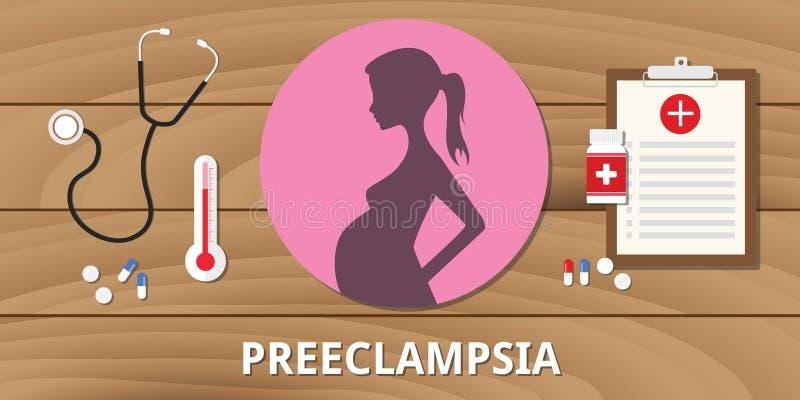 La vie médicale de traitement de santé de grossesse de Preeclampsia enceinte illustration stock