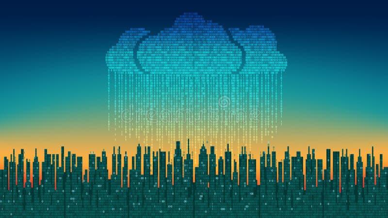 La ville en ligne La ville numérique futuriste abstraite, pluie binaire, nuage s'est reliée, fond de pointe illustration libre de droits