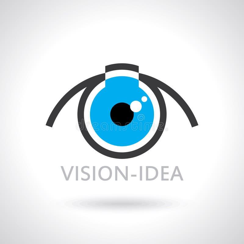 La vision et les idées signent, icône d'oeil, symbole d'ampoule illustration stock