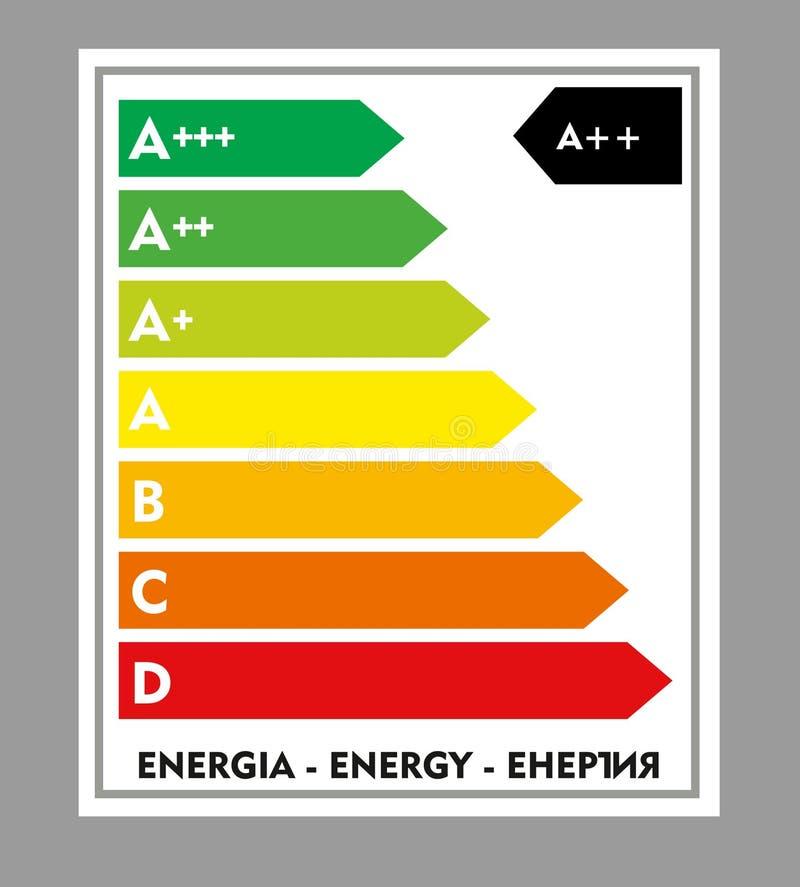 Labe d'estimation d'énergie illustration de vecteur