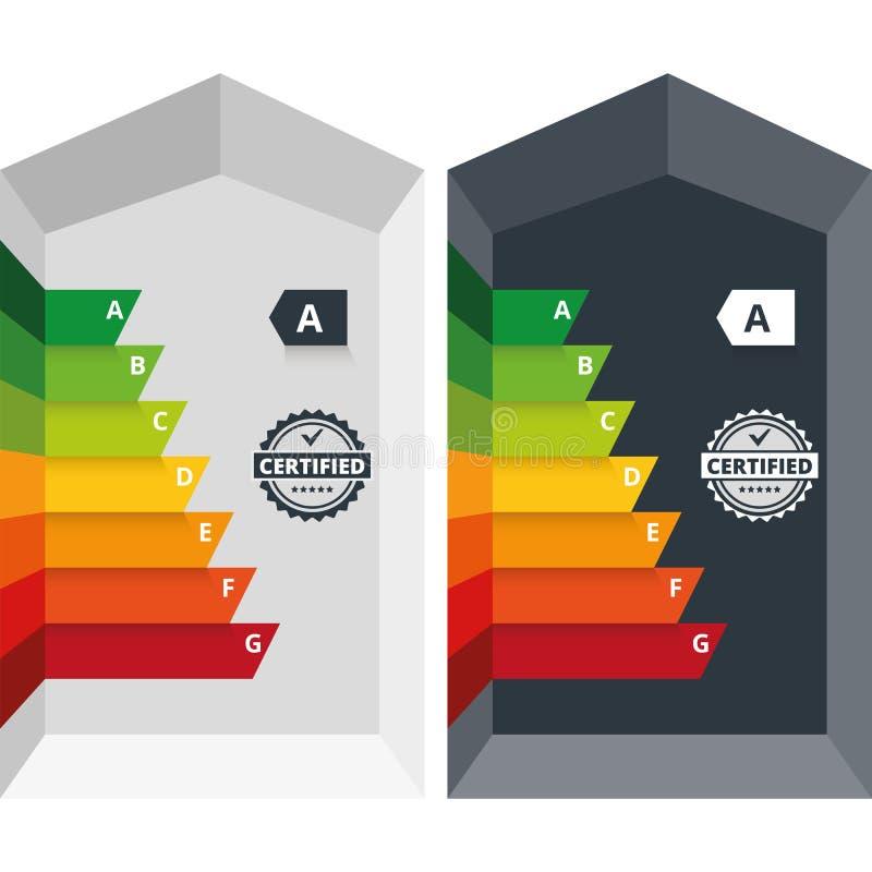 Label de classes de rendement énergétique illustration stock