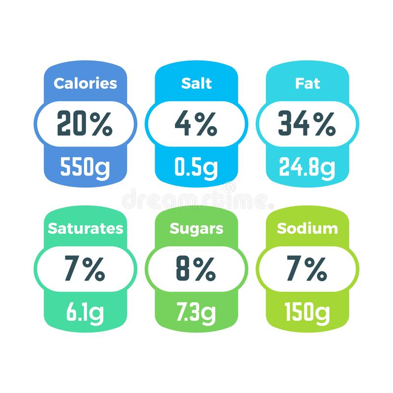 Labels sains de nutrition d'emballage de nourriture avec des calories et des grammes de l'information d'ensemble de vecteur illustration de vecteur