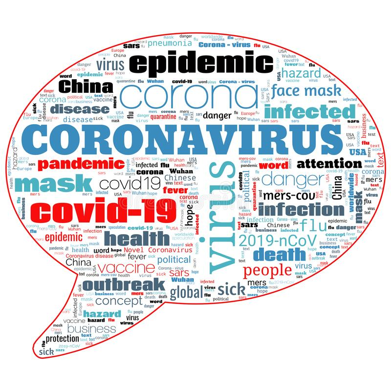 Labelwolk op thema Coronavirus COVID-19 Uitbraak op witte achtergrond royalty-vrije illustratie