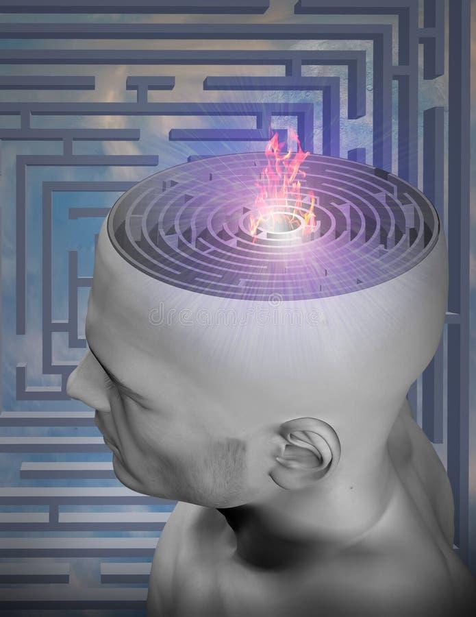 Laberinto ardiente de la mente ilustración del vector