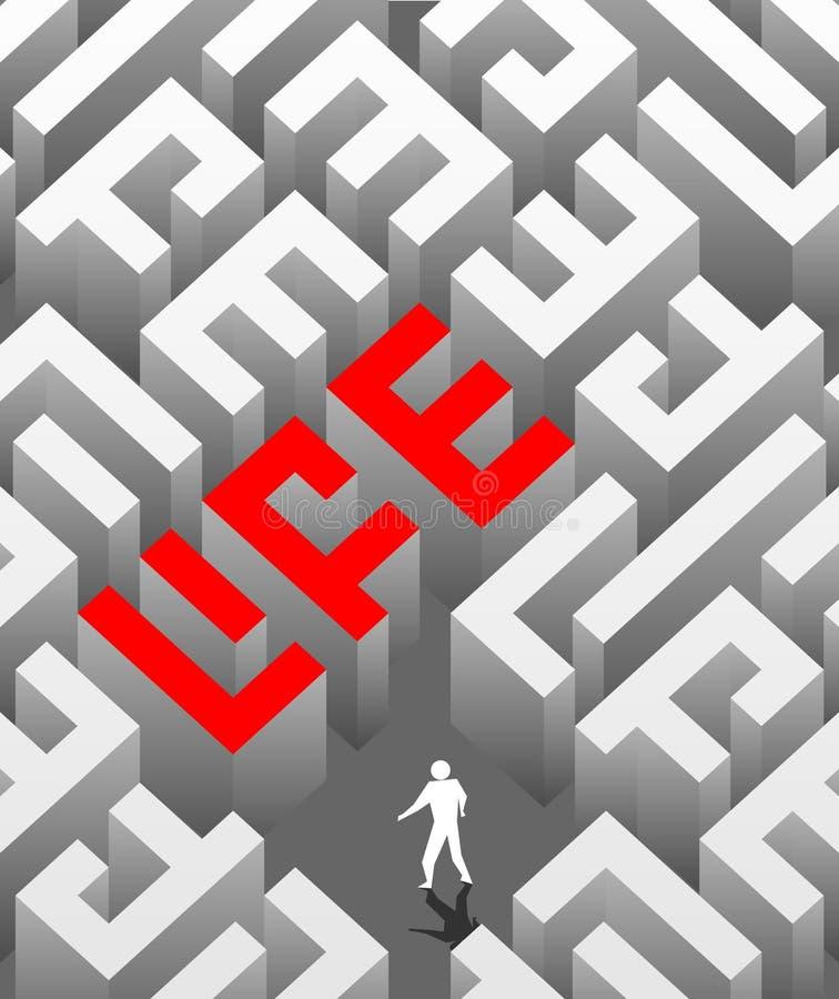 Laberinto como palabra ilustración del vector