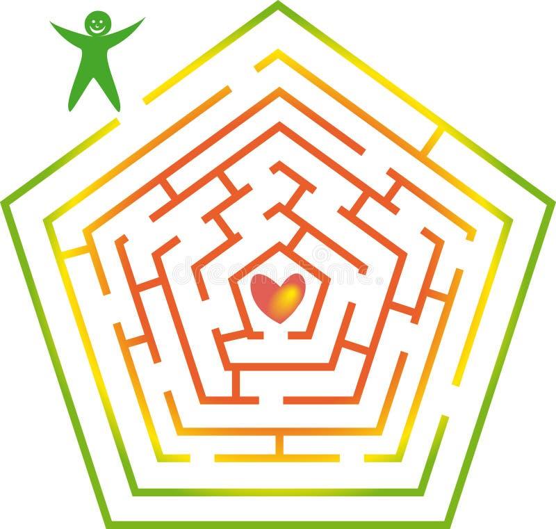 Laberinto con el hombre y el corazón. stock de ilustración
