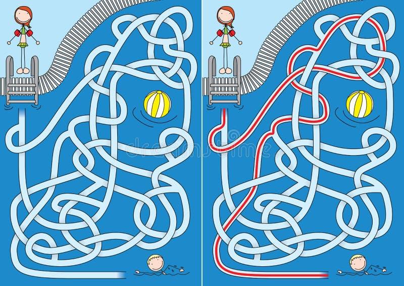 Laberinto de la piscina stock de ilustración