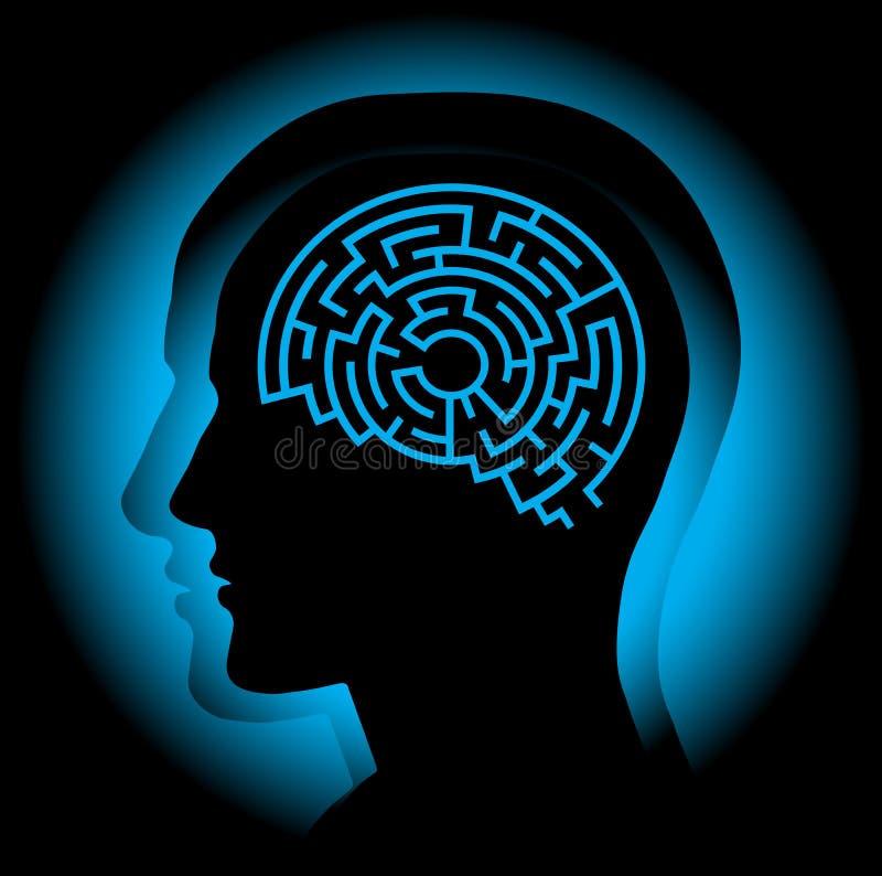 Laberinto del cerebro stock de ilustración