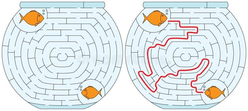 Laberinto fácil del fishbowl libre illustration