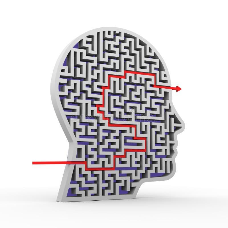 laberinto solucionado 3d del laberinto del rompecabezas del rostro humano libre illustration